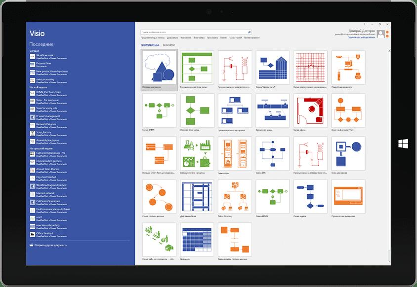 Microsoft Visio: Шаблоны схем