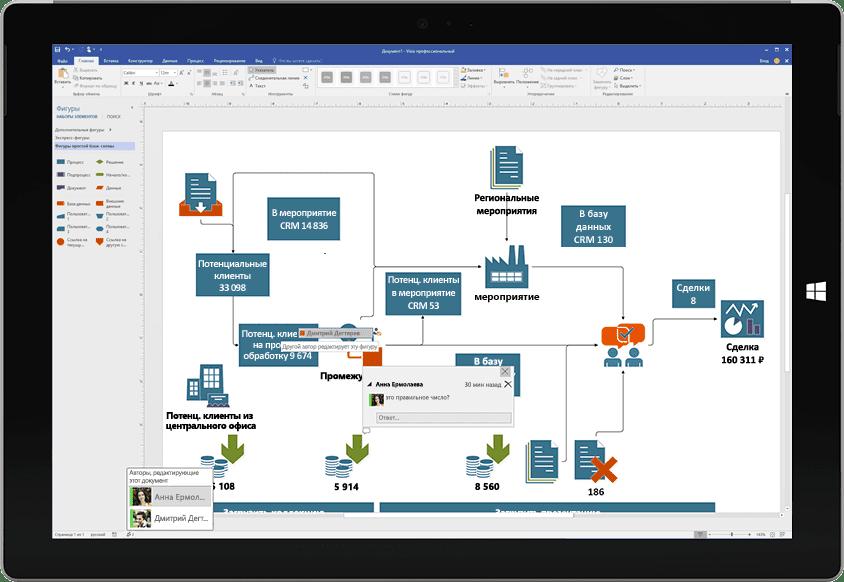 Microsoft Visio: Совместная работа