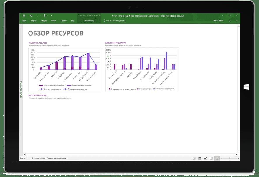 Отчеты Project Online
